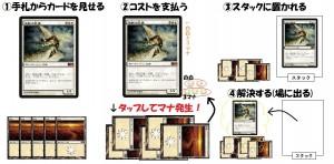 カードの使い方