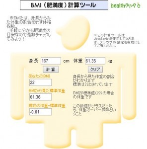上野樹里BMI